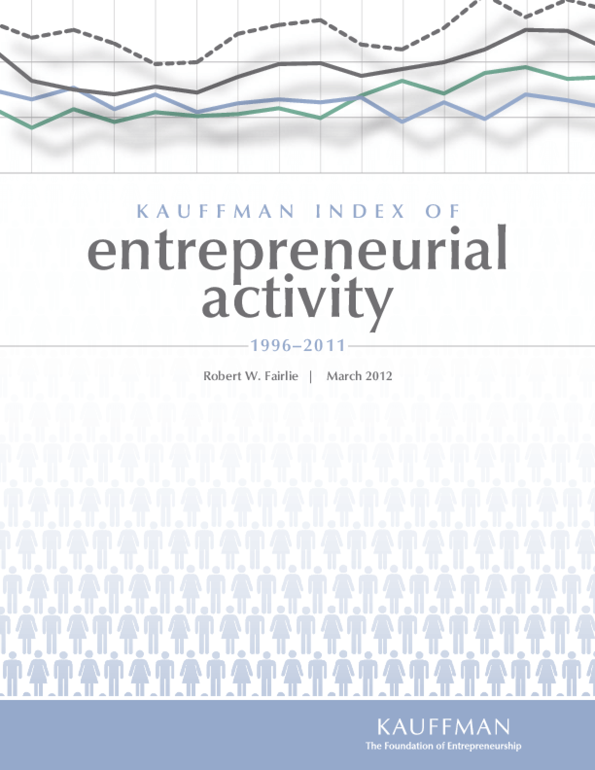 Kauffman Index of Entrepreneurial Activity 1996-2011