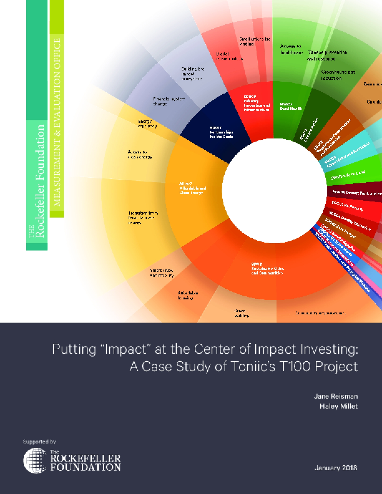 """Putting """"Impact"""" at the Center of Impact Investing: A Case Study of Toniic's T100 Project"""